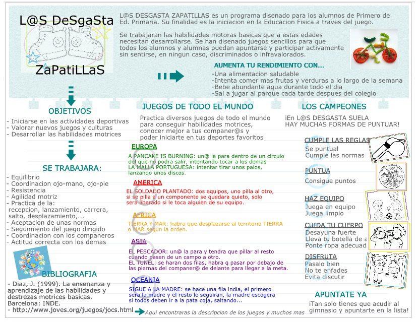 proyecto_infografia.EF.primaria