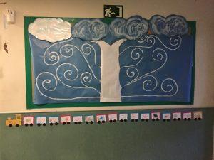 mural-derecho-ninos