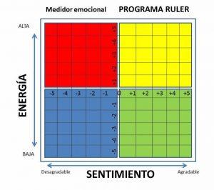 Presentación MEDIDOR EMOCIONAL SIN