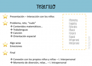 tips para teatro the big bag teacher