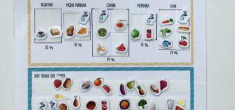 Plantilla: Consciencia y gestión de la alimentación